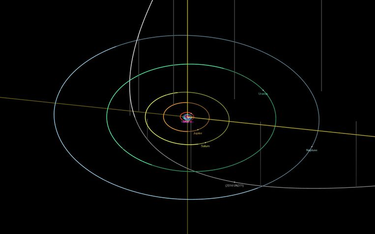 Giant comets race across our solar system through a special orbit