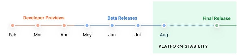 Android 12 beta 3 official: These are all the new features